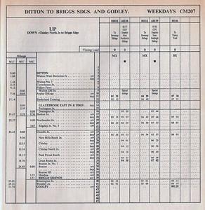 Warrington Low Level 1980 - UP LINE