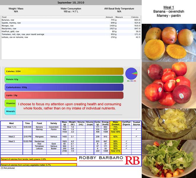 Robby Barbaro - Food Consumption - 2010.09.10.jpg