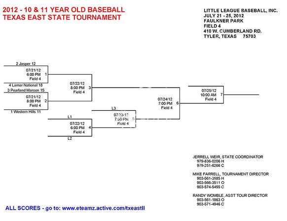 2012-07-21 BB LL1011 PLM v WestnH