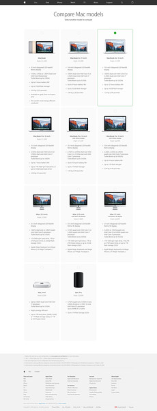 Compare Mac models - Apple (CA).jpeg