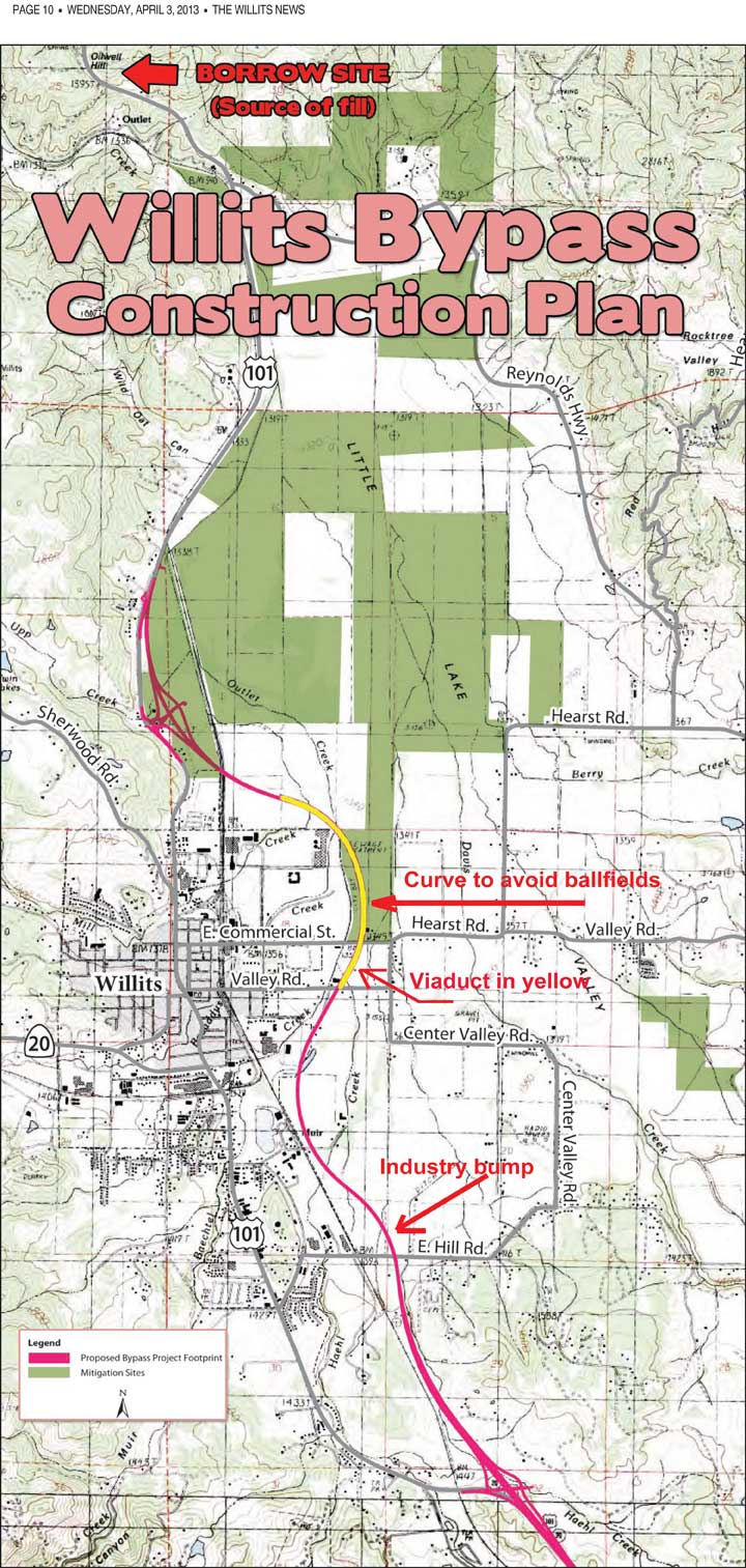 Description of . Map showing Willits bypass route. The photos are arranged from the southern interchange with Highway 101 to the north.