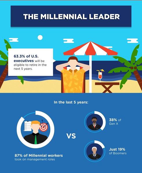Millennial - Leader.jpg