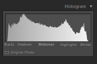 Histogram in Photography - Merged HDR