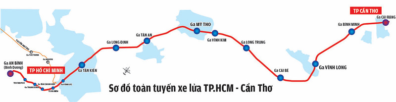 HCMC to Can Tho Rail Route