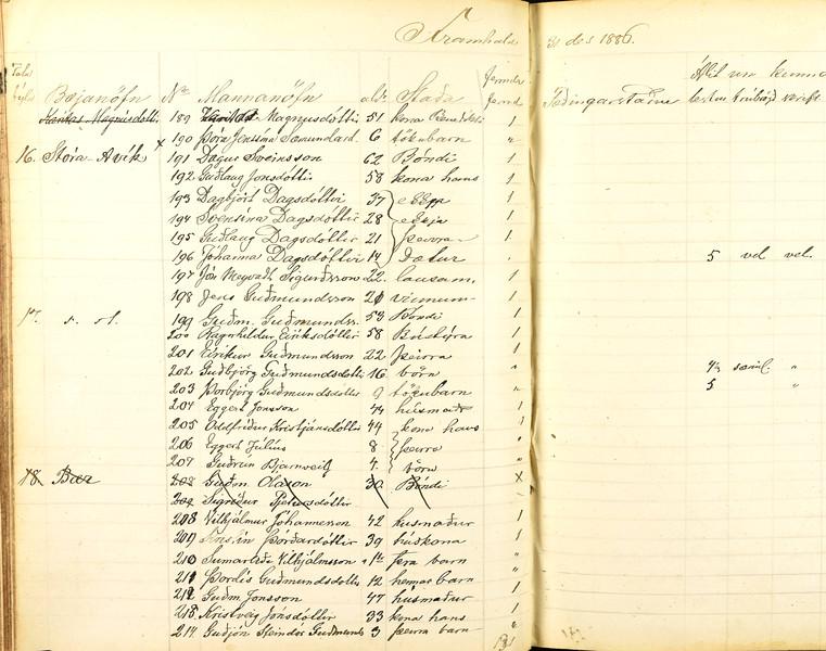 1886 Finnbogastaðir framhald