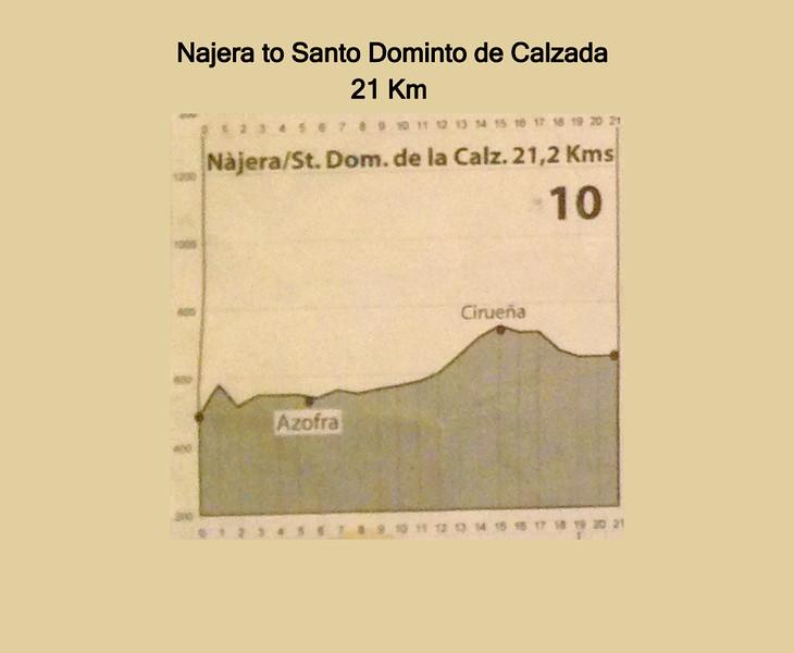 Map to Santo Domingo.jpg