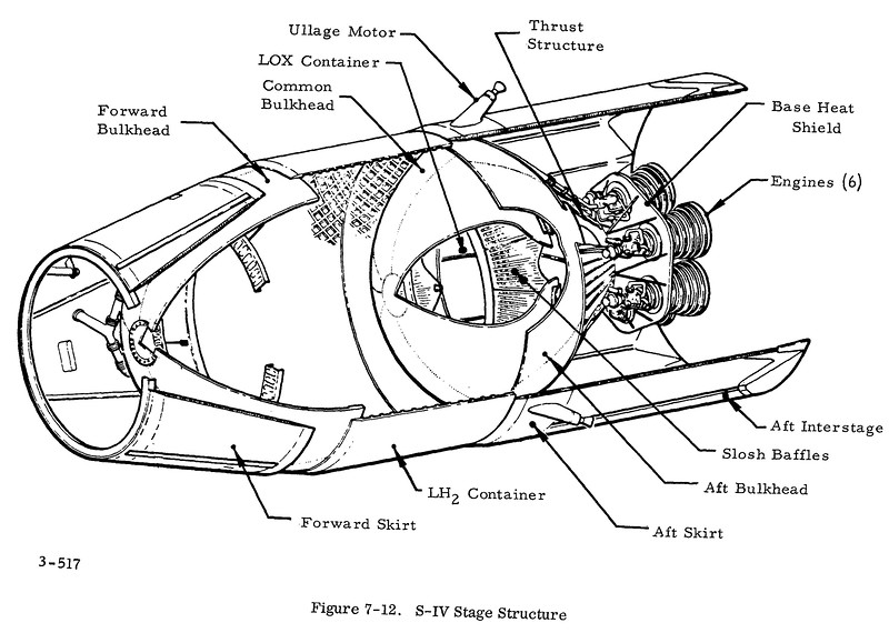 S-IV_Structure_1964.jpg
