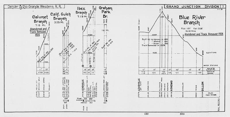 D&RGW-1938-Profile-1938_015.jpg