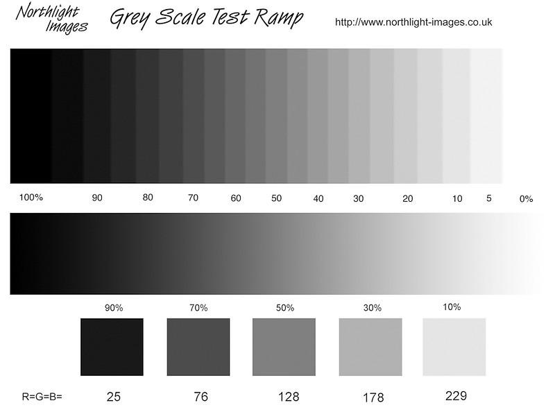 test-ramp.jpg