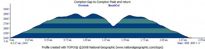 Compton Peak VNPS 2014-07-14