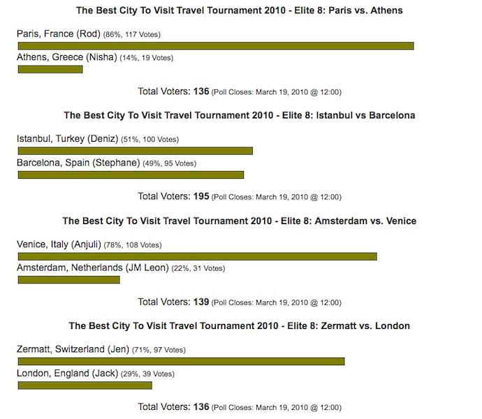 best city 2010 elite 8