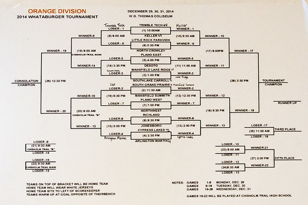 Parkview Arkansas Boys Varsity Whataburger Tournament 12-29-14 (5 of 206)