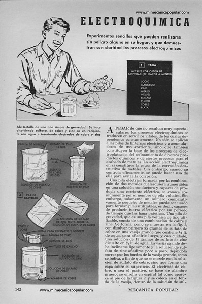 electroquimica_pilas_voltaicas_julio_1949-0001g.jpg