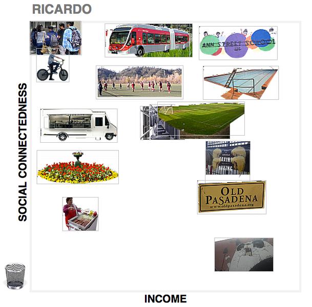 Ricardo_Social.png