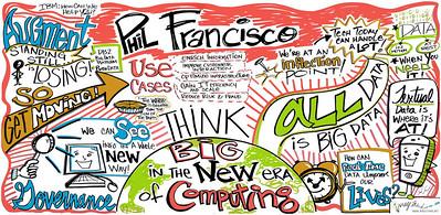 IBM Forrester Forum 050613