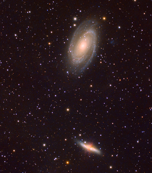 M81 and M82 HaRGB