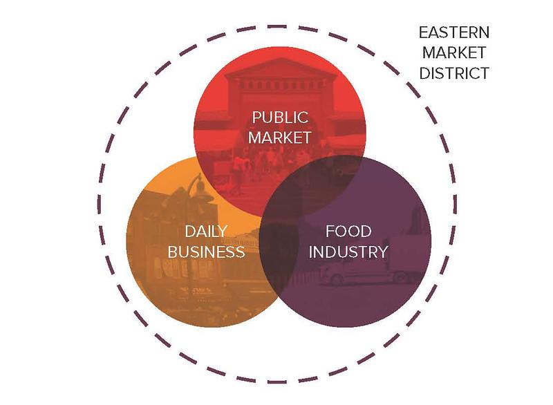 Eastern Market 2025_Page_06.jpg