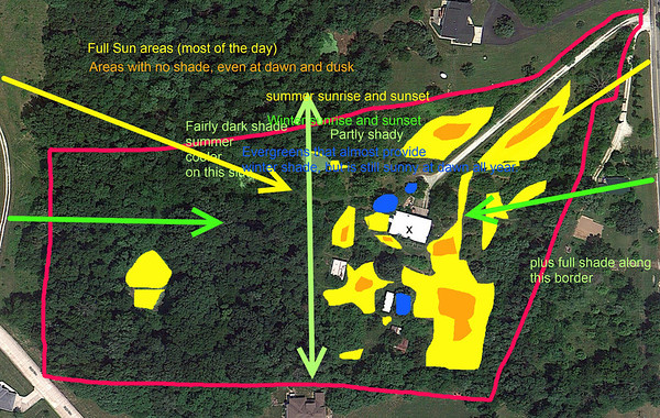 Preliminary Permaculture factors and zones