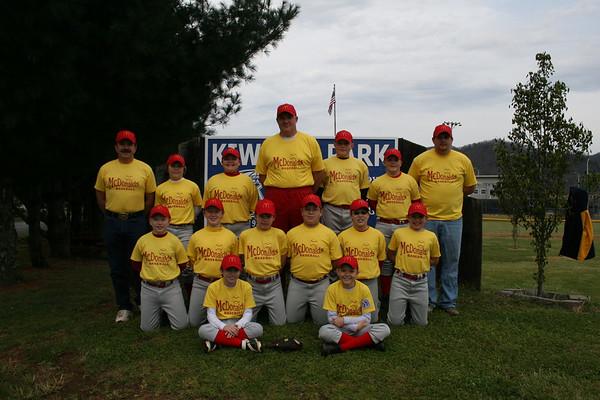 Minor League Teams