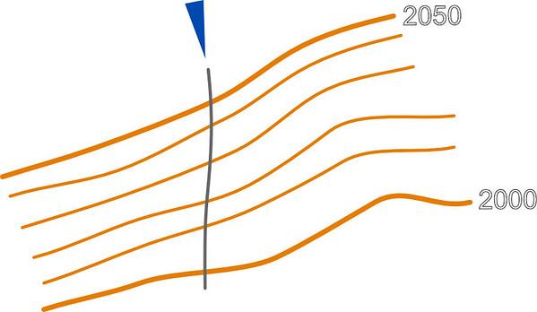 Curvas: ejemplo de pendiente lateral