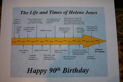 Helene-Jones-Birthday-Party
