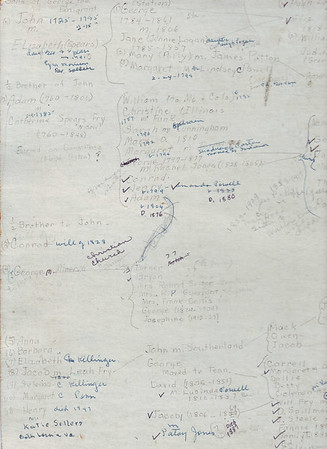 Carpenter Genealogy Chart - Courtesy of Margaret Short