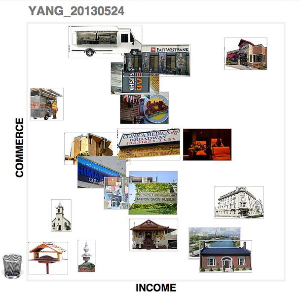 Yang_Commerce.png