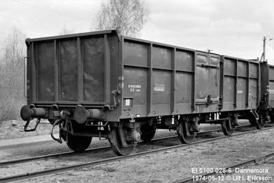 Rail Vehicles News