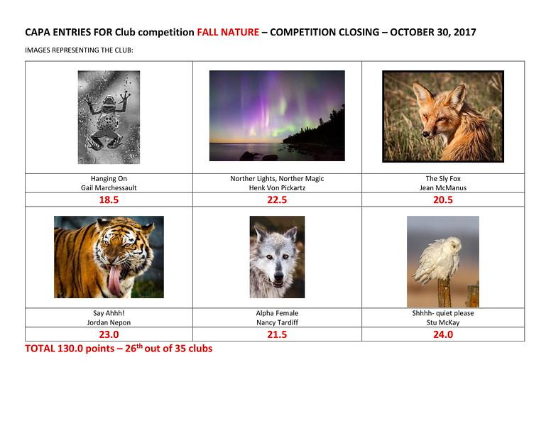2-Results-Fall Nature Digital Oct2017.jpg