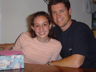 2004 Birthdays