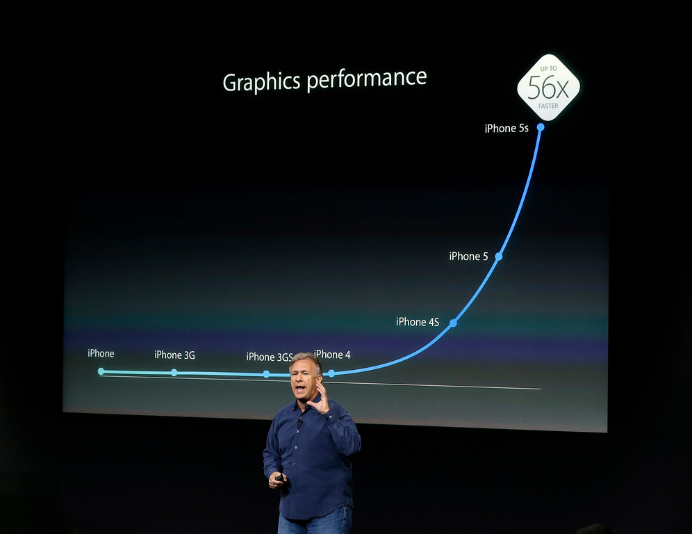 . Phil Schiller, Apple\'s senior vice president of worldwide product marketing, speaks on stage during the introduction of the new iPhone 5s in Cupertino, Calif., Tuesday, Sept. 10, 2013. (AP Photo/Marcio Jose Sanchez)