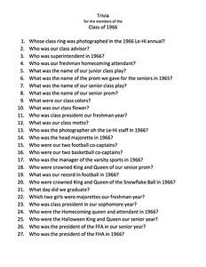 1966 Trivia