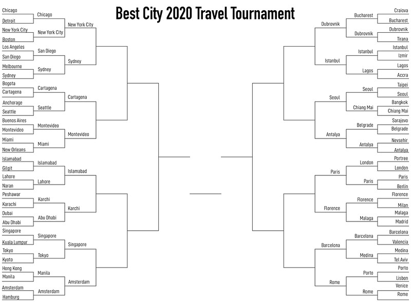 Best City 2020 Bracket Sweet 16.jpg