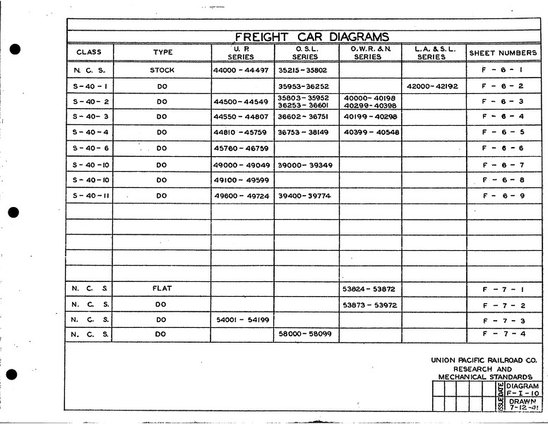 Diagram group F-6 / S-class Index p1 / 1943 book