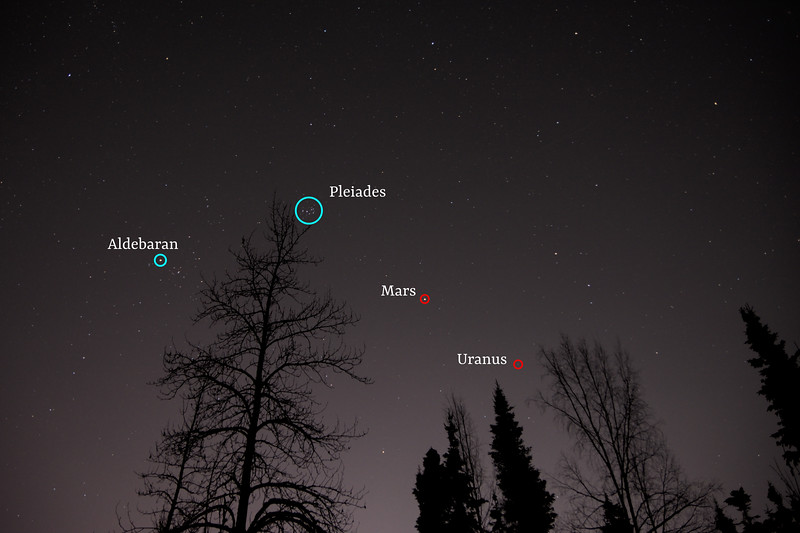 Planets Mars and Uranus highlighted in red, the Pleiades star cluster, and the Giant Star Aldebaran in the constellation Taurus.