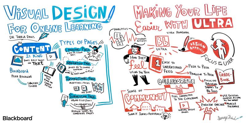 Blackboard-BbWorld16-Day3-Visual-Design-For-Online-Learning-Making-Your-Life-Easier-With-ULTRA-071416-ImageThink.jpg