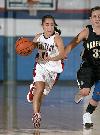 Colorado Girls Basketball