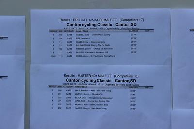 2014 Canton Classic Omnium