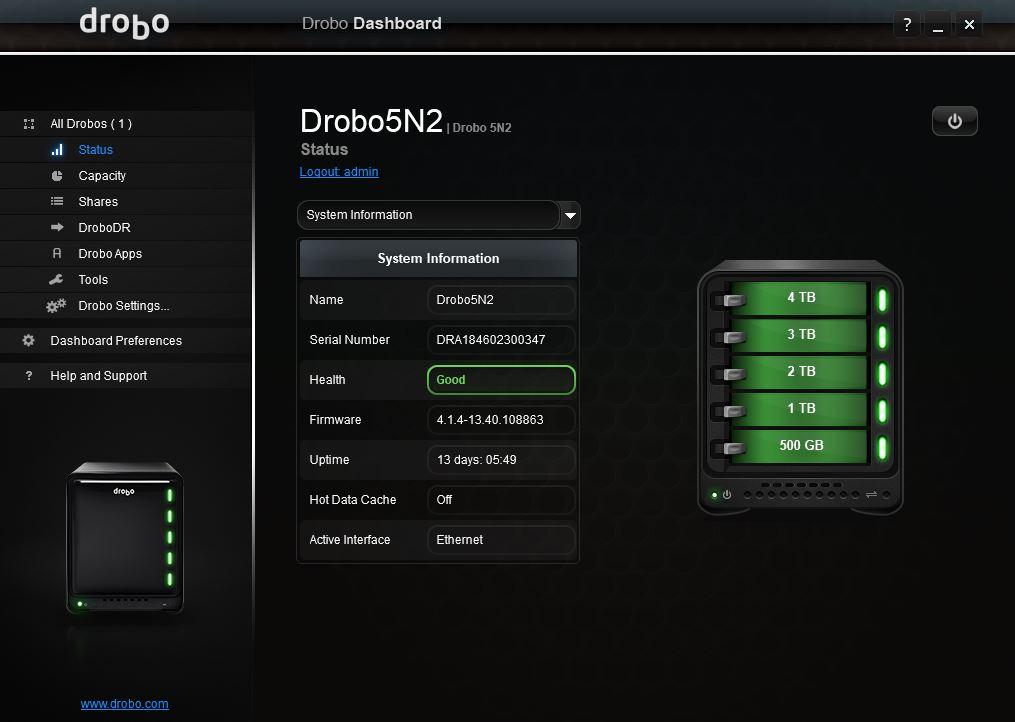 Drobo 5N2 Review