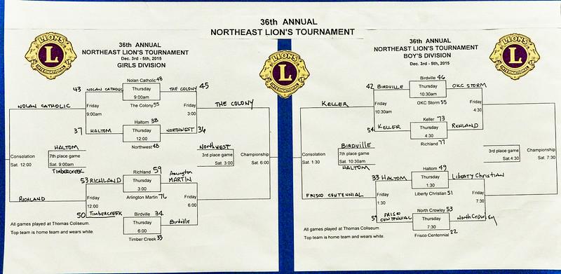 Varsity vs  Liberty Christian Lyons Club Tournament 12-04-15