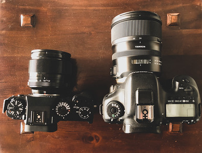 10 Questions Before Buying Your First Camera and Lens