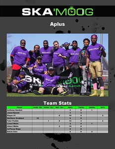 4.3.2021 - STATS & MVPs