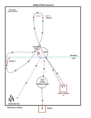 AHBA HTAD Course 3