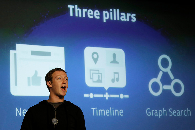 ". Facebook CEO Mark Zuckerberg speaks at Facebook headquarters in Menlo Park, Calif., Tuesday, Jan. 15, 2013.  Zuckerberg introduced ìgraph search"" Tuesday, a new service that lets users search their social connections for information about their friendsí interests, and for photos and places.  (AP Photo/Jeff Chiu)"