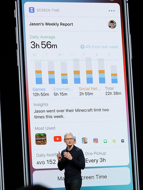 . Apple CEO Tim Cook speaks in front of a Screen Time image during an announcement of new products at the Apple Worldwide Developers Conference Monday, June 4, 2018, in San Jose, Calif. (AP Photo/Marcio Jose Sanchez)