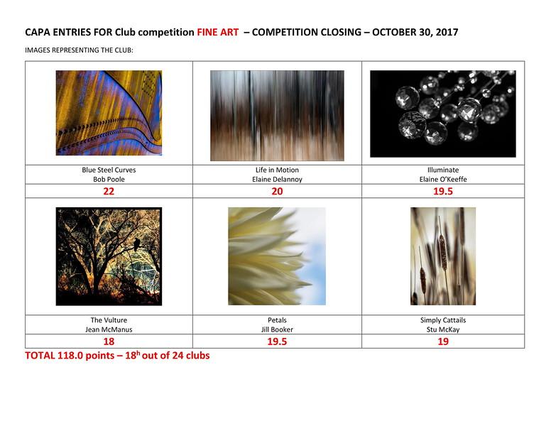 3-Results-Fall Fine Art Digital Oct2017.jpg