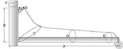 """diegoscustommarine"" sail cover"