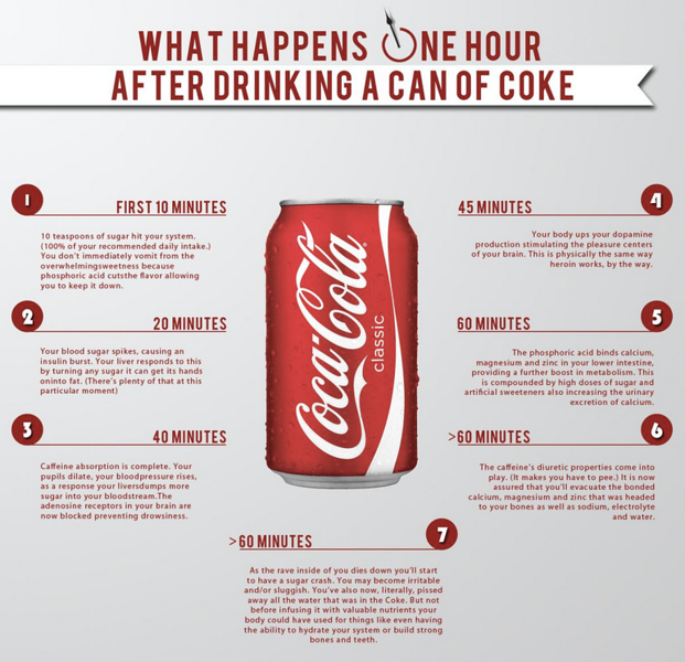 Health_Coke.png