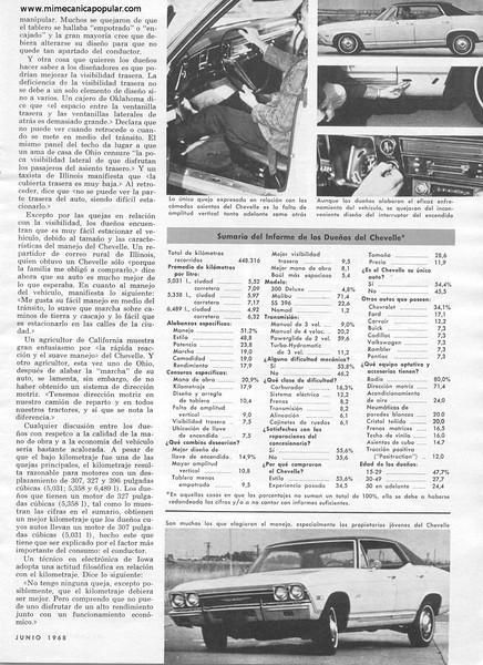 informe_de_los_duenos_chevroelt_chevelle_junio_1968-02g.jpg