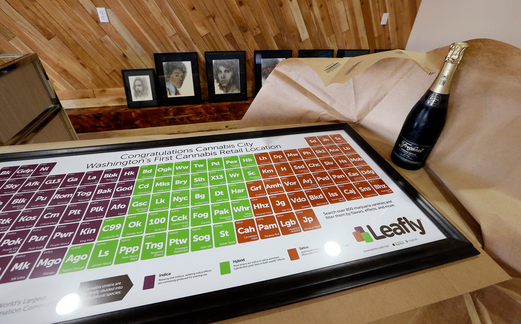 . A framed-print offering congratulations on the opening of the recreational marijuana store Cannabis City sits with a bottle of sparkling wine on the shop counter Monday, July 7, 2014, in Seattle.  (AP Photo/Elaine Thompson)
